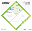 Vulnerability Management Software Users Feel They Can Rely on Vendors, Shows SoftwareReviews Emotional Footprint Report