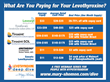 Levothyroxine Deep Dive Costs Infographic