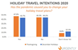 Most Americans Staying Close to Home for the Holidays, According to Urgently