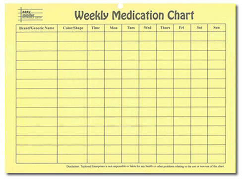 It's just an image of Impeccable Daily Medication Chart Template Printable
