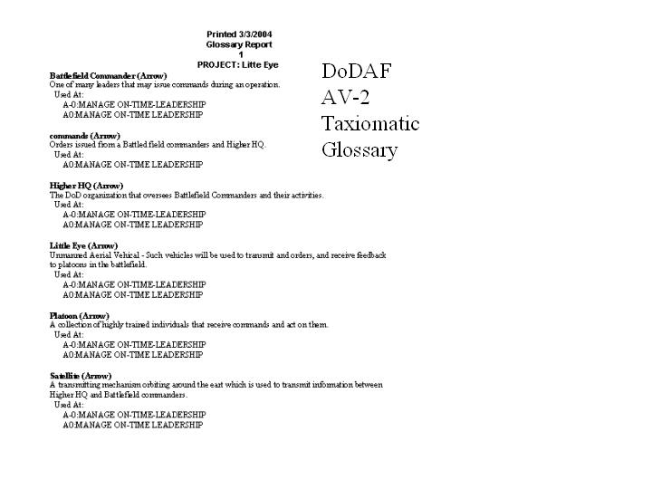 Glossary Of Terms Template >> Wizdom releases the world's first comprehensive software
