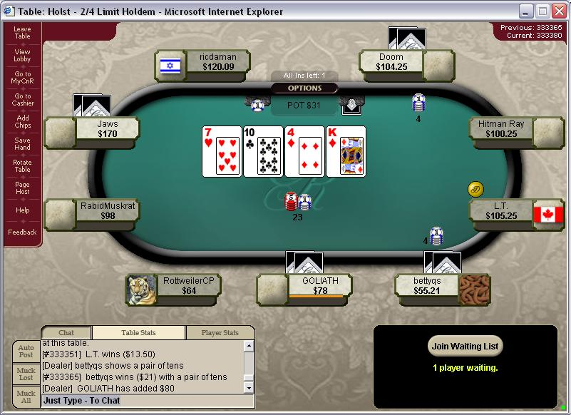 Minneapolis gambling permit