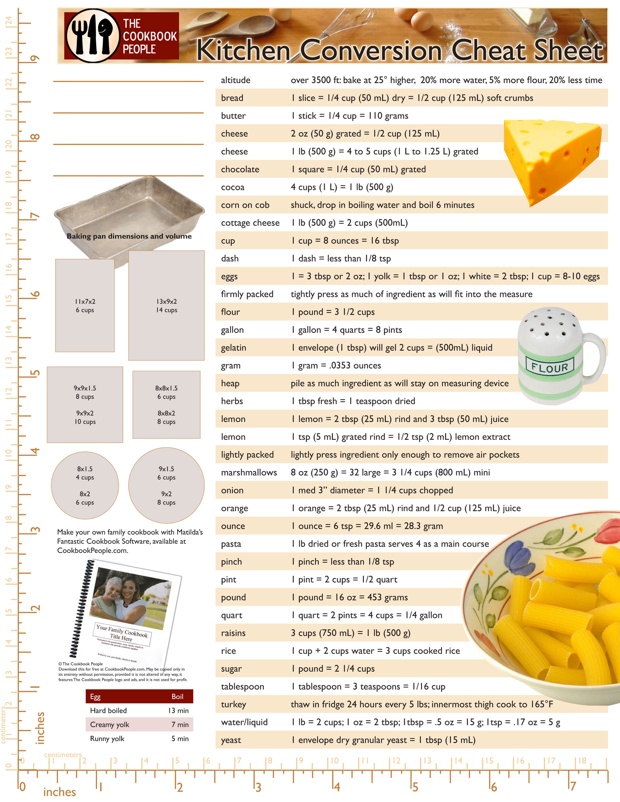 Family Cookbook Site Releases Free Printer Friendly Kitchen Measurement Conversion Chart