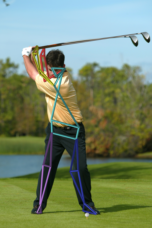 Golfers Love Using Modelpro Interactive The Revolutionary