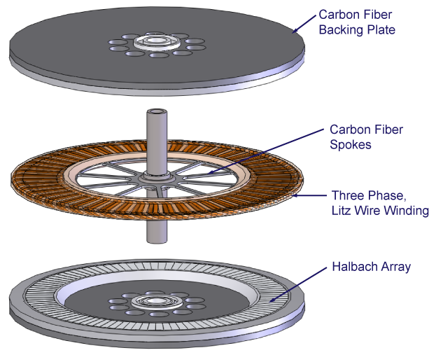 table fan coil winding diagram pdf launchpoint technologies announces new high efficiency  launchpoint technologies announces new high efficiency