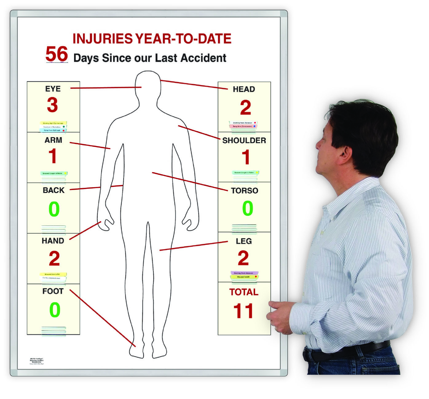 Magnetic body diagram safety board displays each injury magnatag hurtspot magnetic body diagram whiteboard ccuart Images
