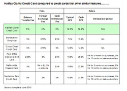 Credit card comparison chart keni ganamas co