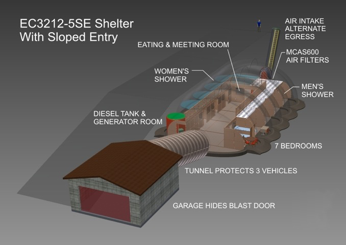 State Of The Art Disaster Shelters In High Demand As