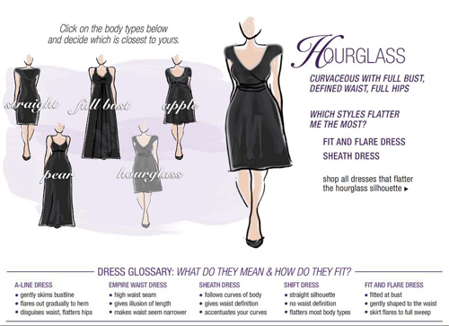 69f7f008d811 Roaman's® Perfects Fit by Body™ Dress Shape Guide for Plus Size ...