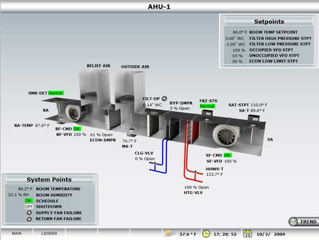 Qa Graphics Provides Integrators With System Graphic
