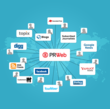 PRWeb News Distribution