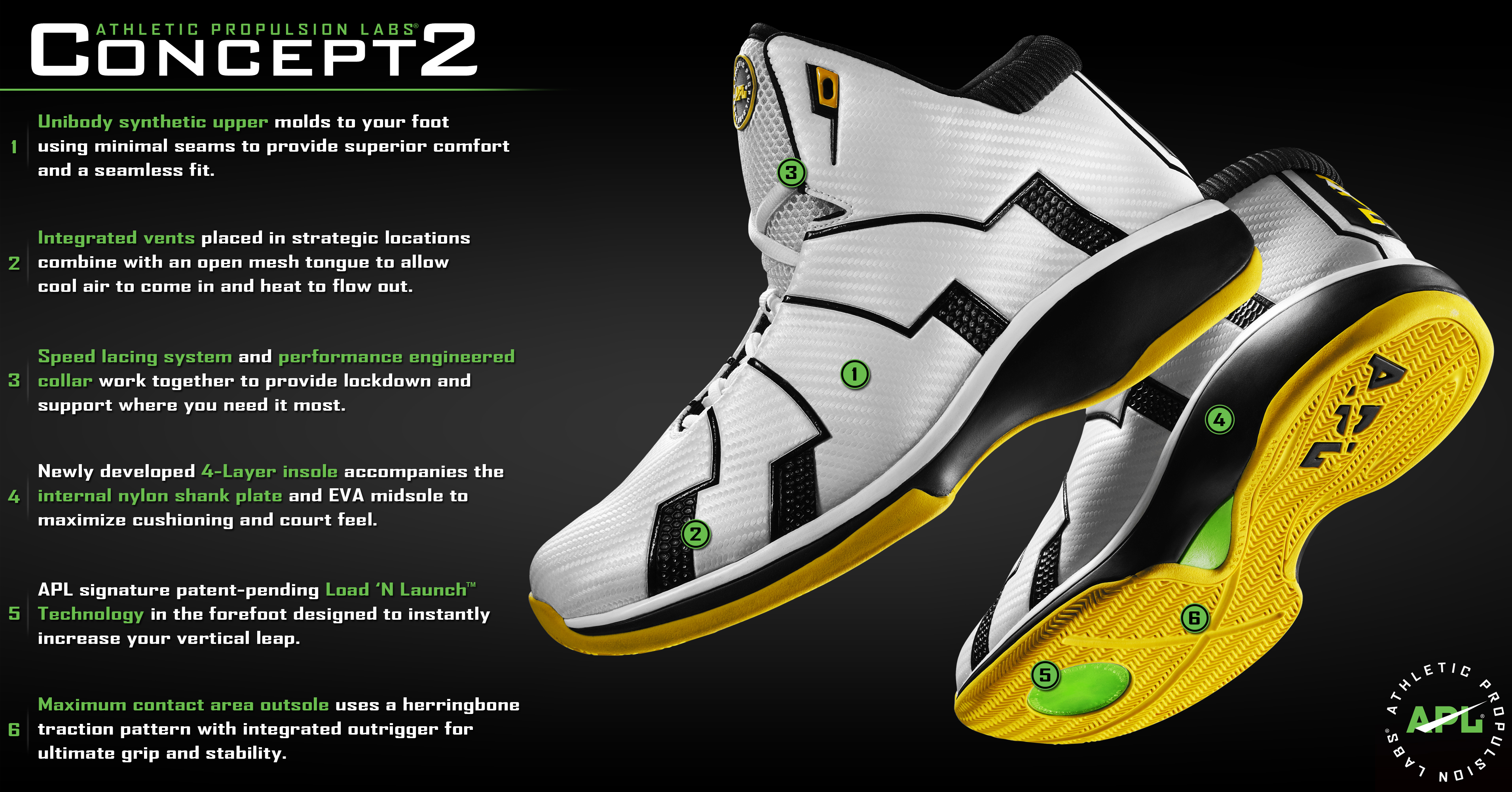 Athletic Propulsion Labs APL Concept 2 Basketball ShoesTechnical  Specifications Information SheetAthletic Propulsion Labs APL Concept 2  Basketball Shoes ... 3ecd30a61