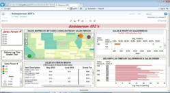 Salesman KPI Dashboard
