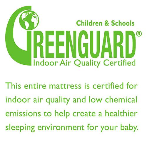 All Kolcraft And Sealy Crib Mattresses Receive Greenguard