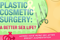 Breast Augmentation leads to a better sex life