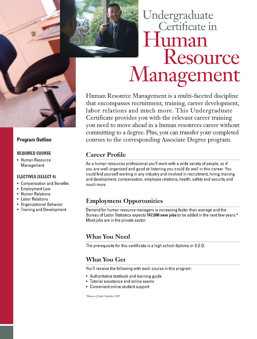 Human Resources Psychology Degree
