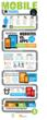xAd/Telmetrics Mobile Path to Purchase Study - Travel Infographic