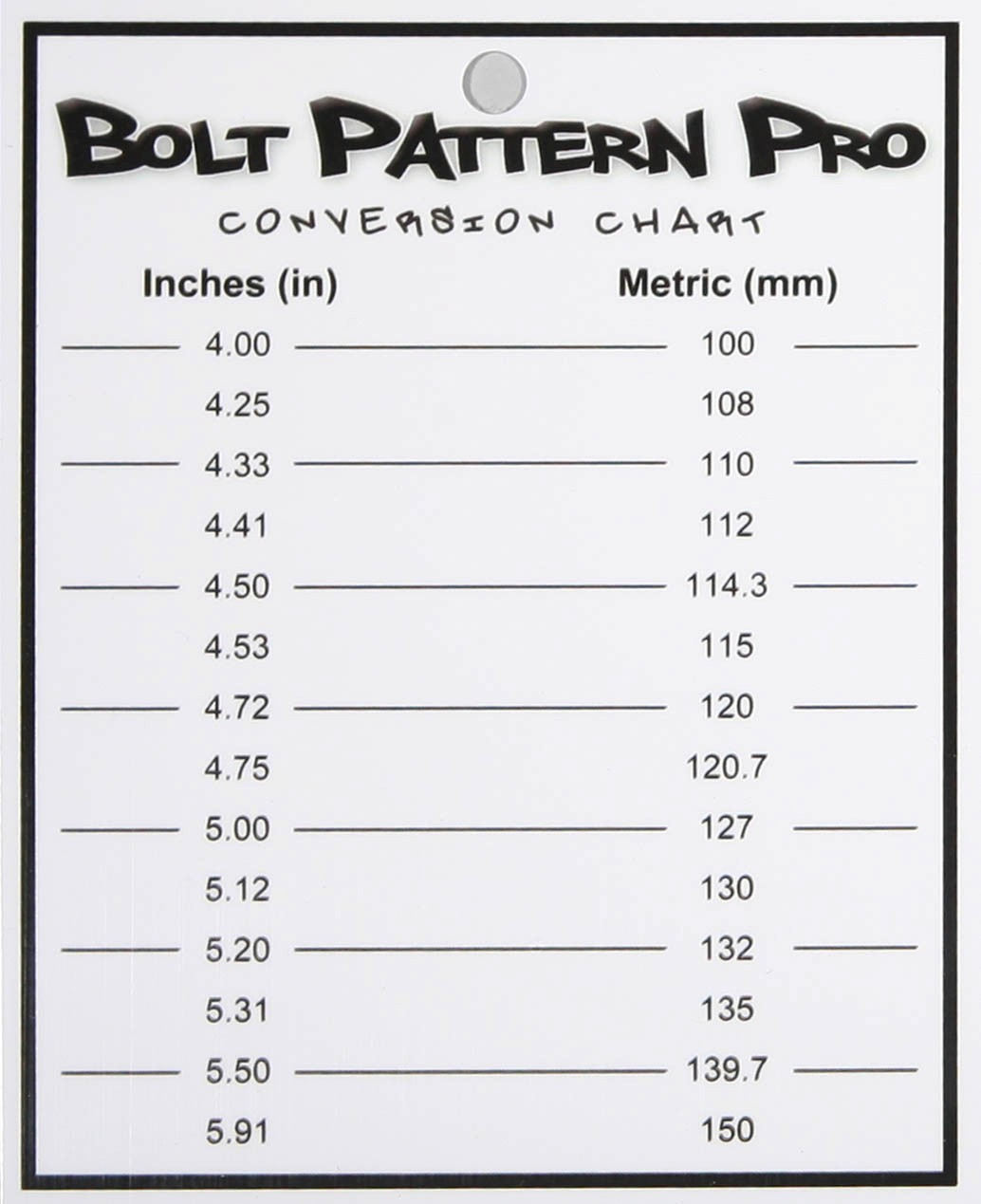 Bolt Pattern Pro Receives Patent Approval For Innovation In Wheel Rim Measurement