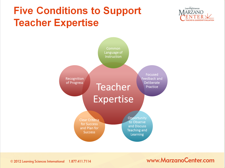 Comparing Teacher Evaluation Models For Teacher Development New