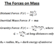In addition to Newton's second law of motion and the gravity law, a third – previously unknown – distant force on mass is also derived. It is believed to be the force accelerating distant galaxies.
