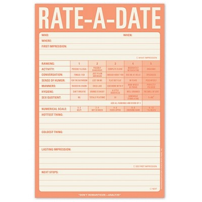Rate A Date Notepad Stupid Gag Gift