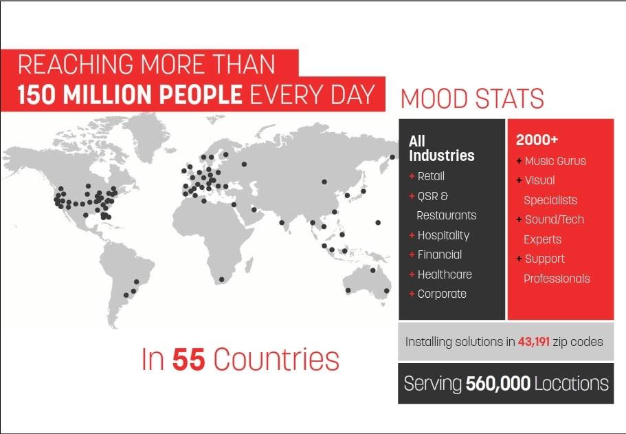 Mood Media Launches Global Rebranding Effort