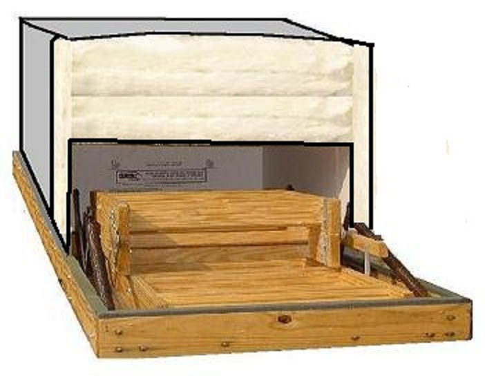 Battic Door R-50 Attic Stair Cover KitBattic Door R-50 Attic Stair Cover Kits insulate and seal the pull down ladder.  sc 1 st  PR Web & Battic Dooru0027s E-Z Hatch Attic Access Door is the Solution for the ...