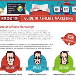 Affiliate Marketing Guide by Dekh