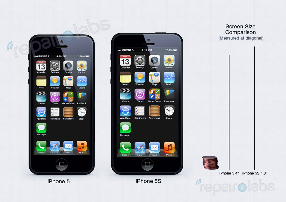 size of iphone 5 repairlabs works up an image of what the new iphone 5s 4212