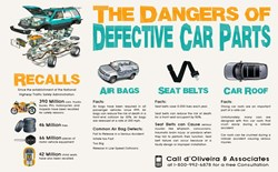The Dangers of Defective Car Parts Infographic