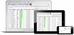 Market Mastery Review