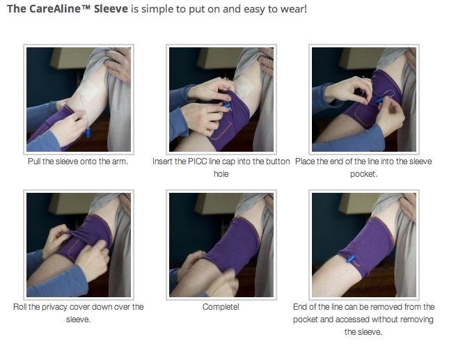 how do i take care of my picc linepicc line sleeve by carealine products