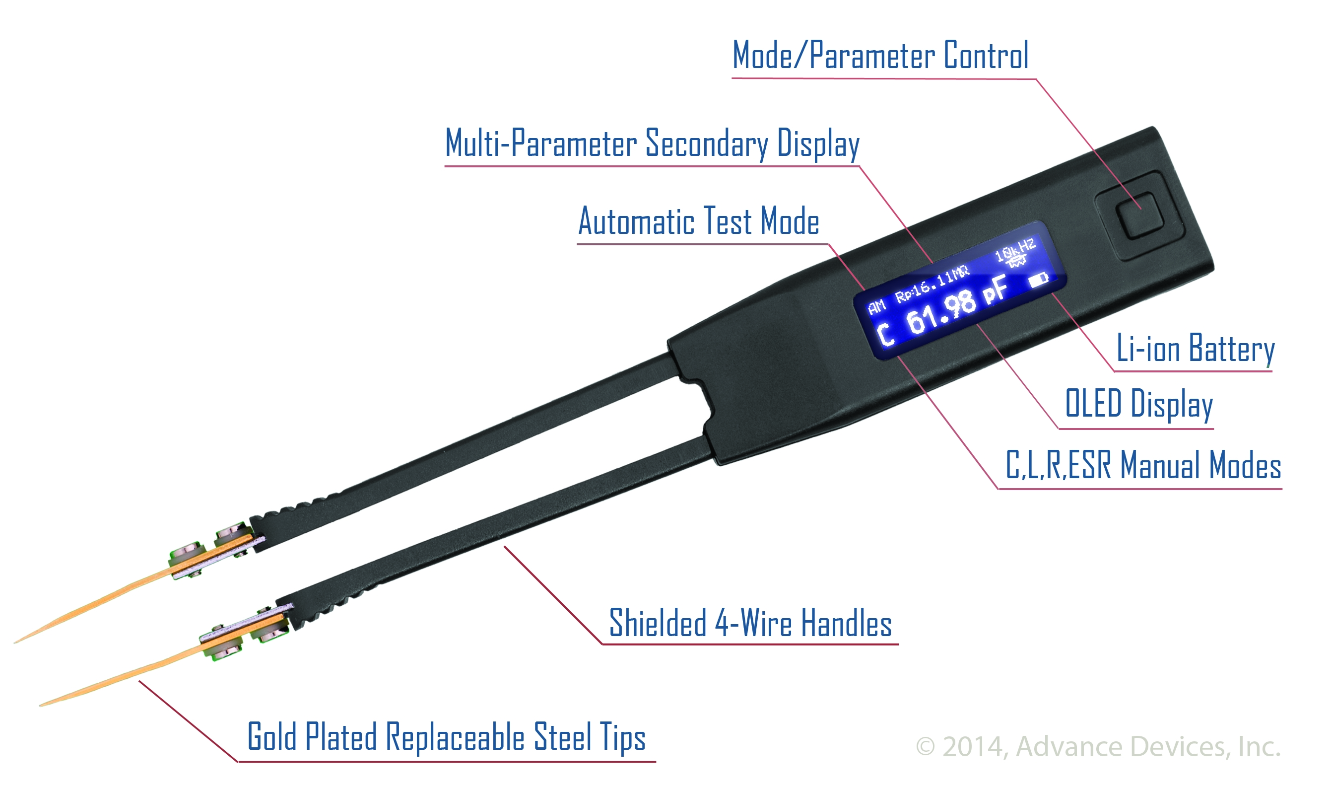 Siborg Systems Inc Establishes A New Manufacturer Of Lcr Reader Meter Circuit Diagram Smart Tweezers St5 Snewly Released Model Off In Form Factor