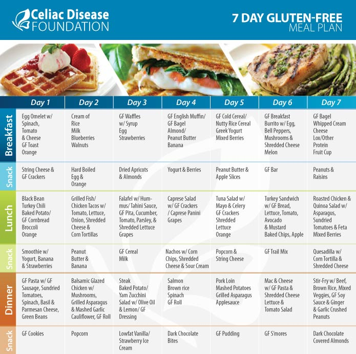 Celiac Disease Foundation Celebrates May Celiac Awareness ...