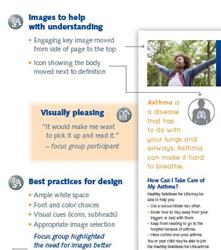 literacy practices examples