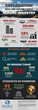 mining industry infographic, mining equipment financing, balboa capital