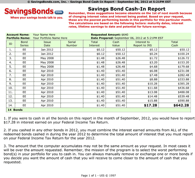 cashing in savings bonds to pay for summer vacations may be a smart