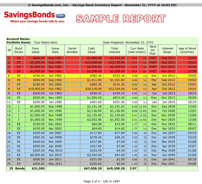 Series ee savings bond maturity