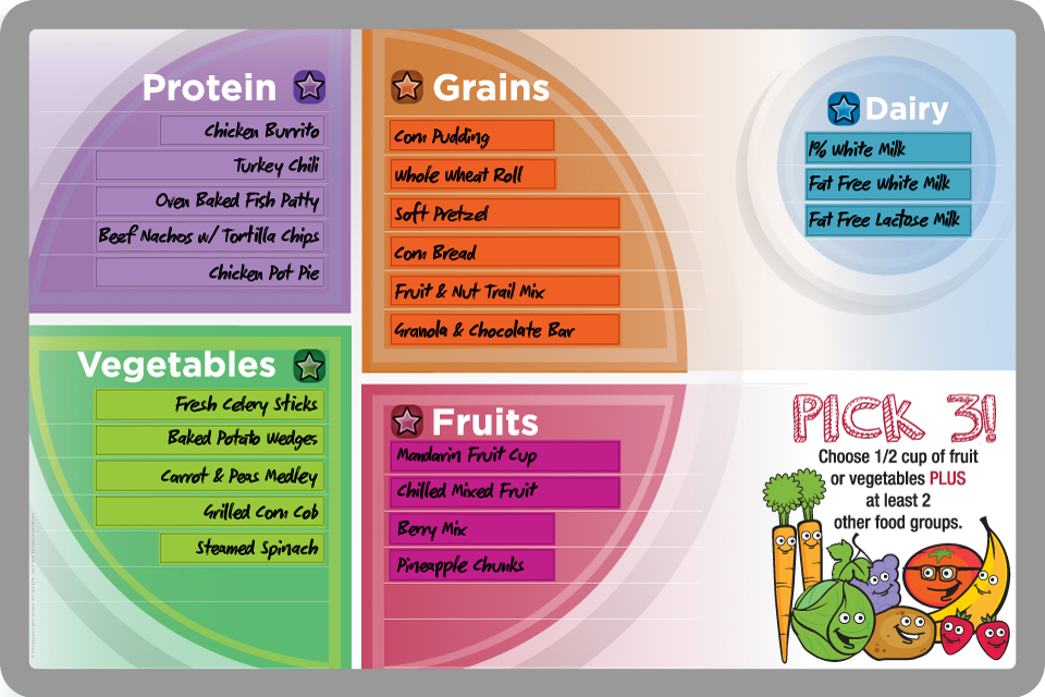 Myplate Servings information: keywords and pictures