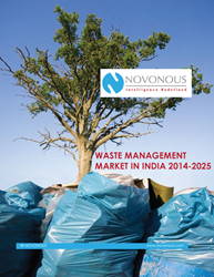 Waste Management Market in India 2014 - 2025