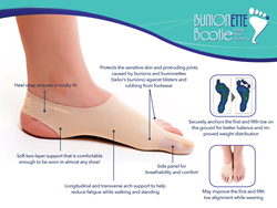 Introducing BunionETTE Bootie!