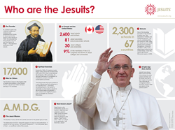 Infographic of the Society of Jesus