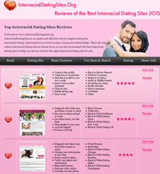 best dating sites in 2015