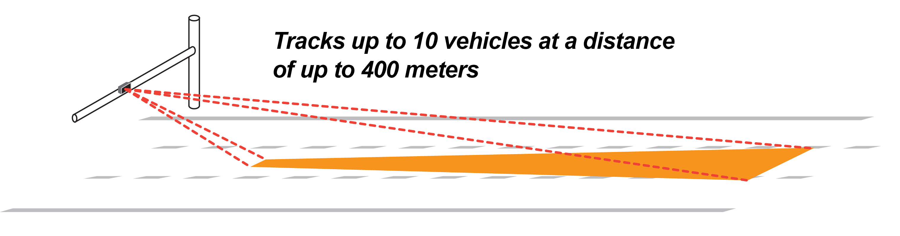stalker radar s new stationary speed sensor ii s narrow 6 beam rh prweb com