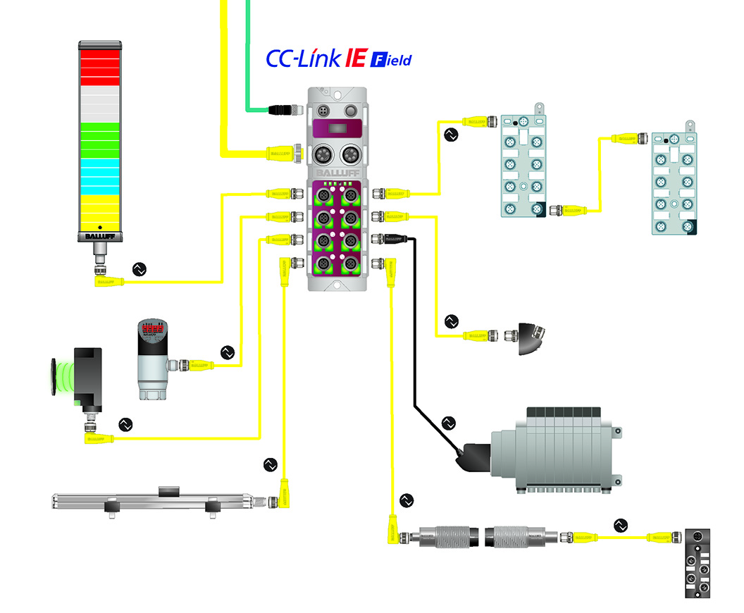 Balluff Introduces Industrys First Cc Link Ie Field Machine Mount I Block Diagram Io Balluffs Network Portfolio Consists Of Ip67 Protection Rated O Devices And Masters