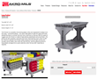 Rotating Akro-Mils Product Images