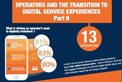 Telecom Survey Reveals Operators' Digital Transformation Challenges
