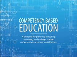 CORE Higher Education Group Competency Based Education CBE Blueprints