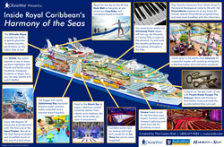The Cruise Web Infographic: Royal Caribbean's Harmony of the Seas