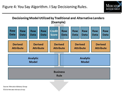 Alternative Models of Credit Scoring: New Options, New Risks